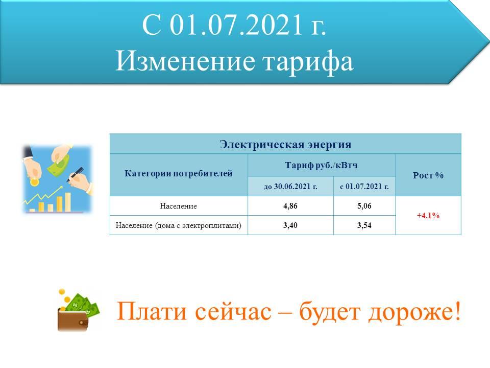 Изменение тарифа с 01.07.2021 на сайт